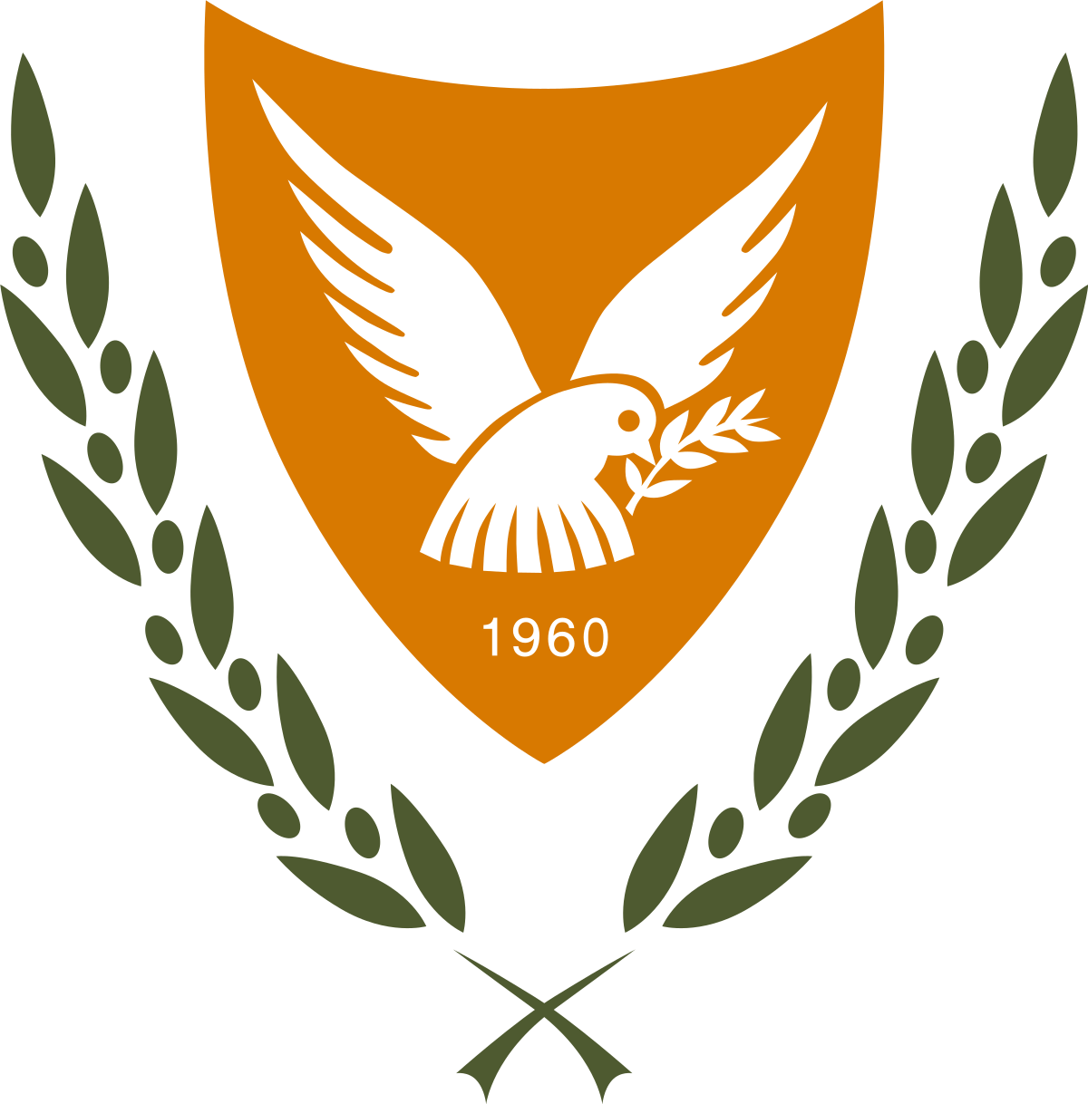 Cyprus-Open Borders CBI